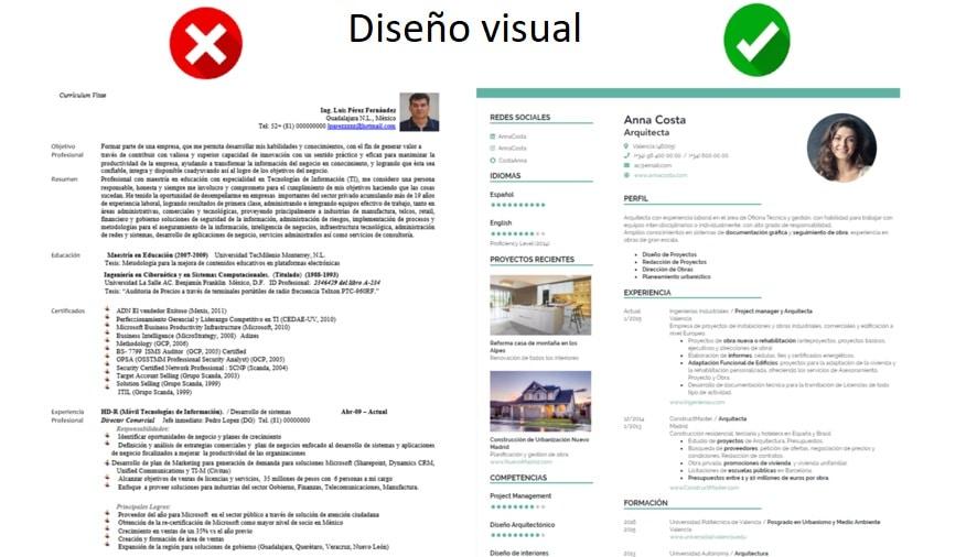 Diseño de currículum visual iCulum