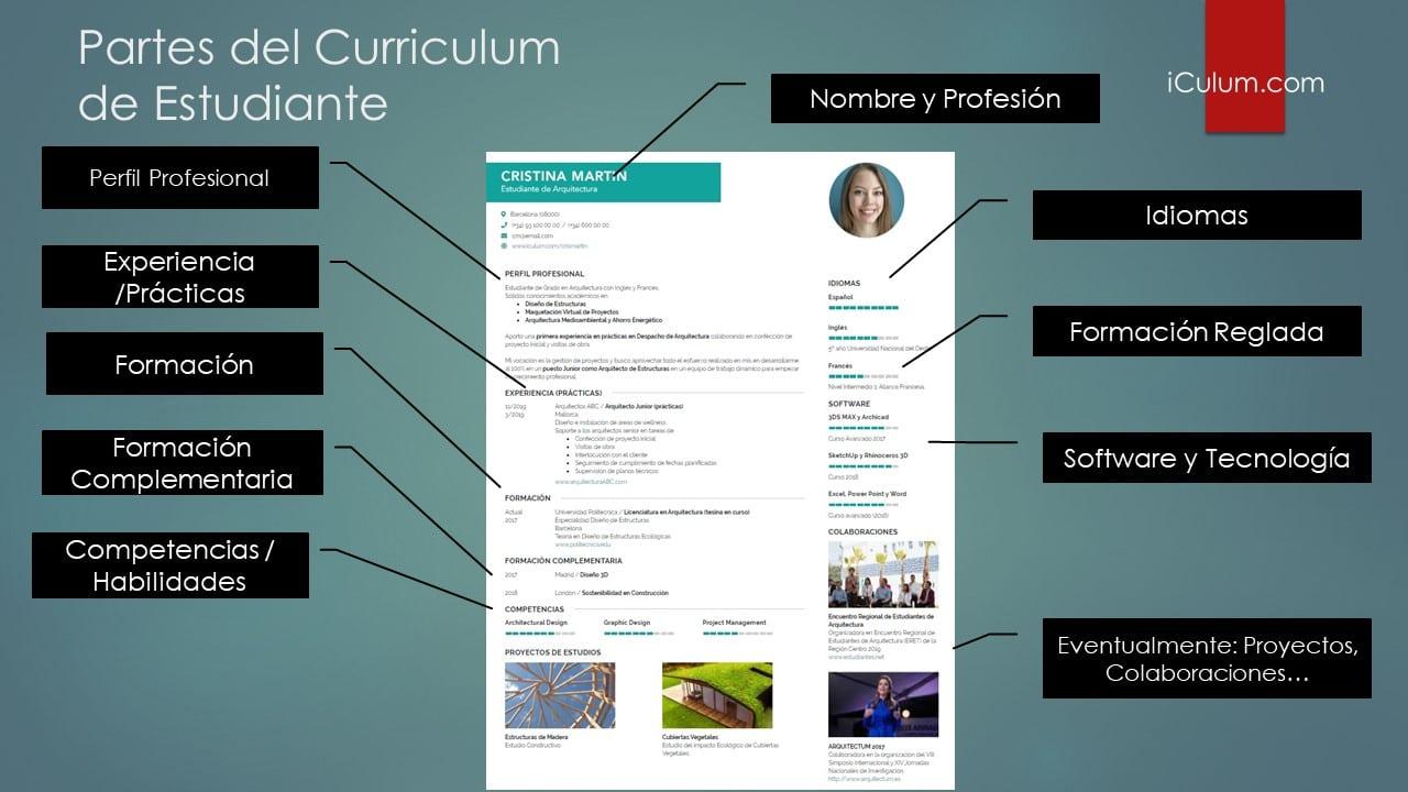 Partes de tu Curriculum de Estudiante iCulum