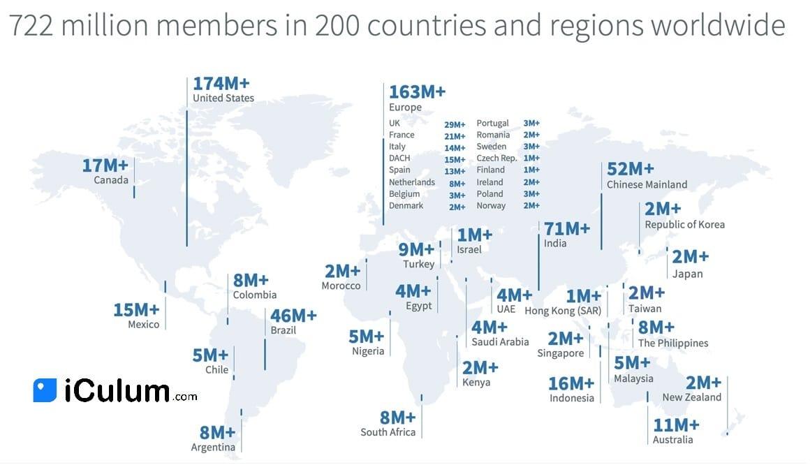 miembros LinkedIn Octubre 2020